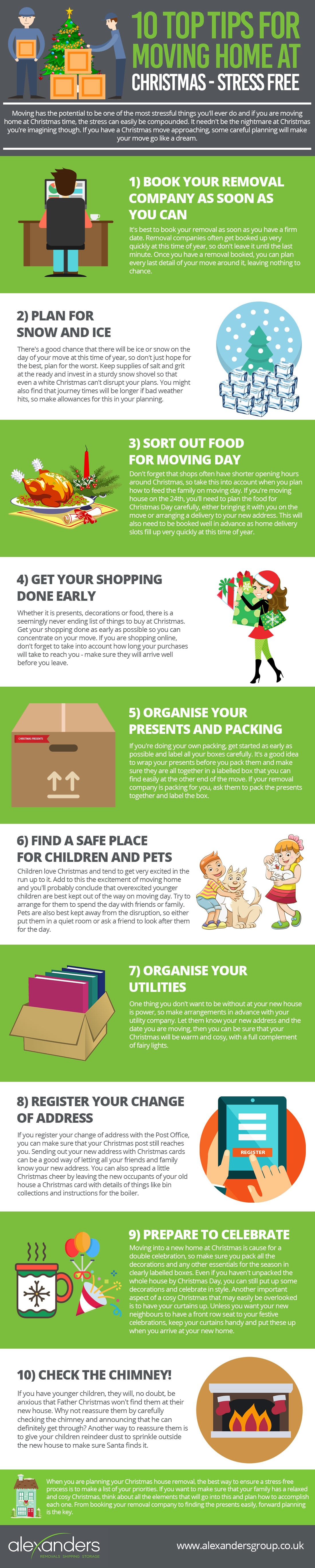 Ten Top Tips For Moving Home At Christmas Stress Free